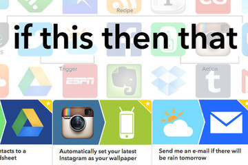 Site Spotlight: Put the Internet to Work For You With IFTTT