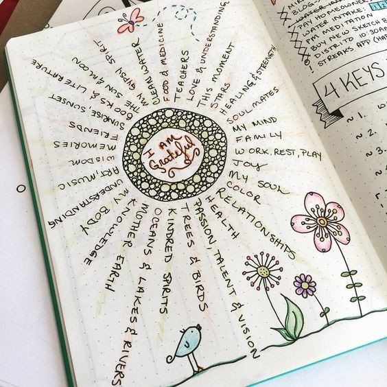 Add themed pages to each person's gratitude journal